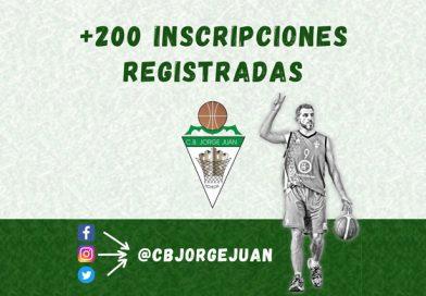 El Club Baloncesto Jorge Juan comienza la temporada con más de 200 jugadores inscritos en sus equipos